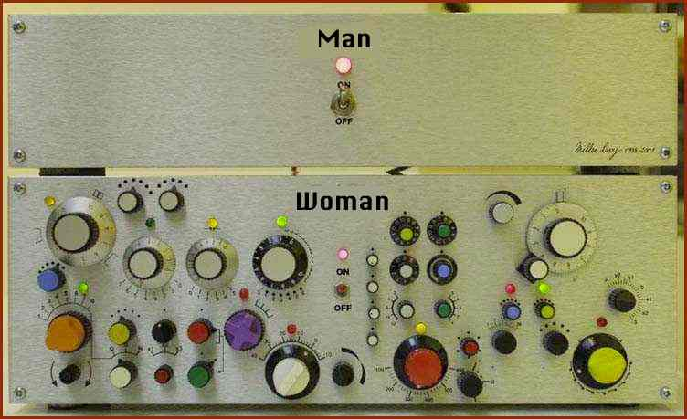 Women As Explained by Engineers Part IV